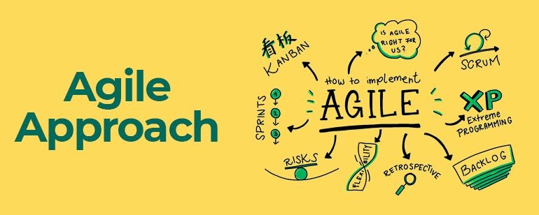 Agile Approach - Mobile App Development - Bindura Digital Marketing