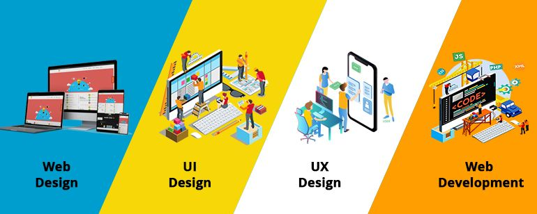 Difference Between Website Design, UI, UX - Bindura Digital Marketing