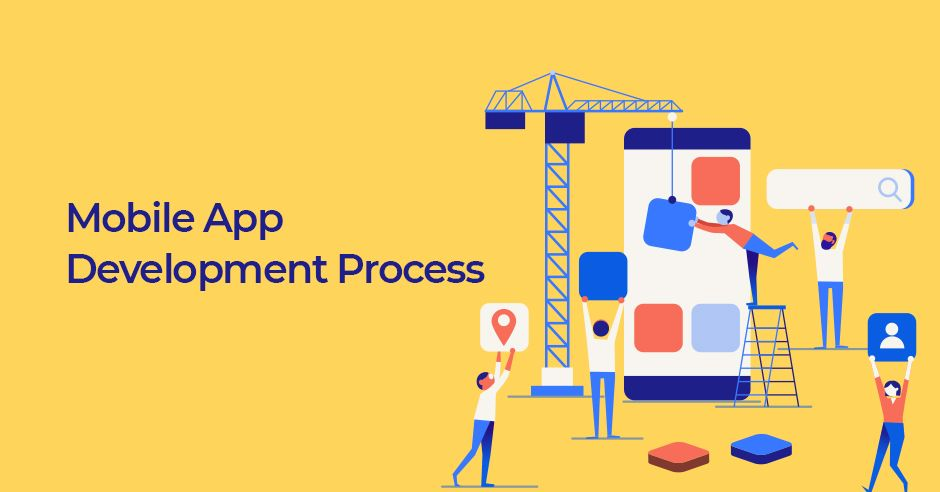 Mobile App Development Process- Bindura Digital Marketing Company