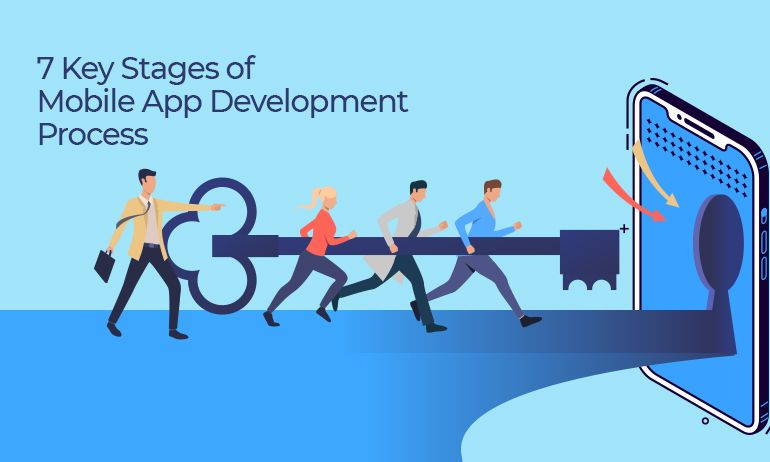 Stages of Mobile App Development Process- Bindura Digital Marketing Company
